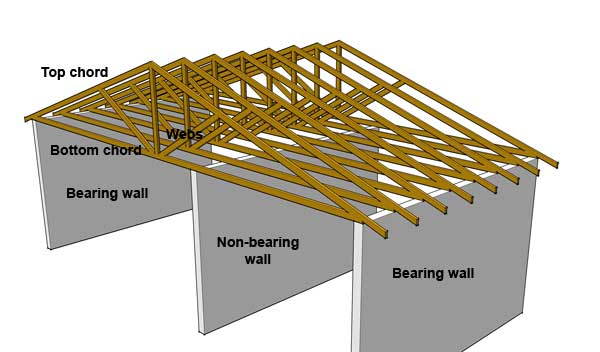 Is This A Loadbearing Wall In Vaulted Ceiling Home Cr4