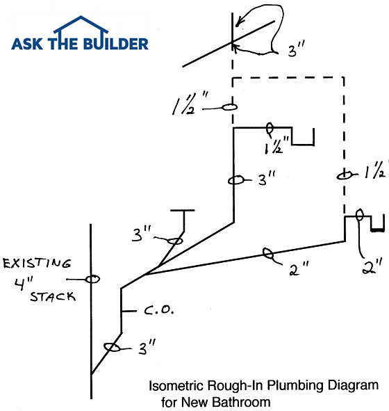 isometric rough-in plumbing diagram