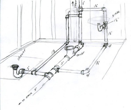 Bathroom plumbing vent diagram ask the builder for Plumbing schematic