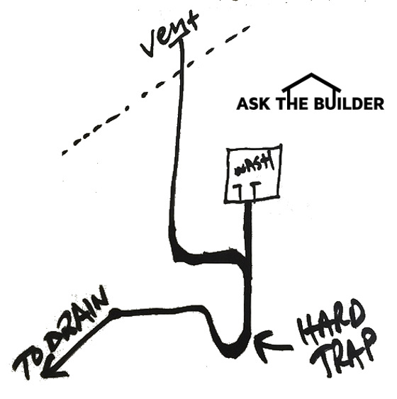 Washing Machine Venting Diagram Ask The Builder