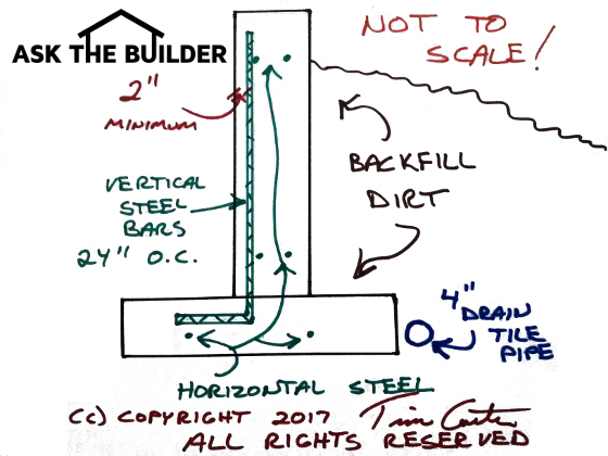 backfilling a foundation