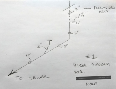 how to draw riser diagram