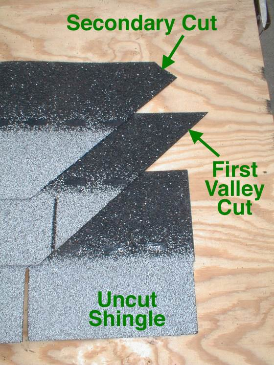 Shingle Cuts