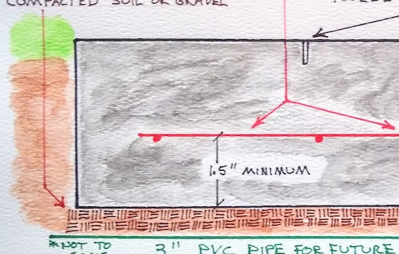Concrete Sidewalk Sample Drawing