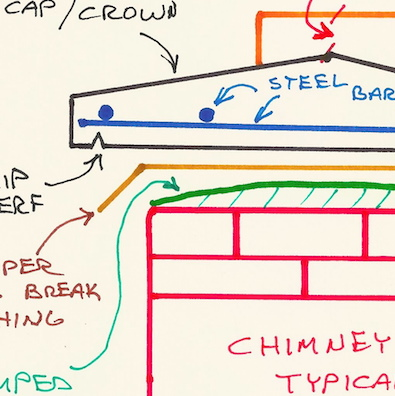 cap crown specifications drawing