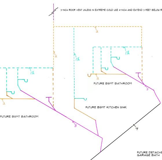 riser diagram in color
